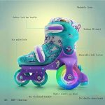 apprendre le roller TOP 10 image 4 produit