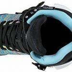 Powerslide Fitness Inline de skate Argon 110Trinity Femme de la marque Powerslide image 3 produit